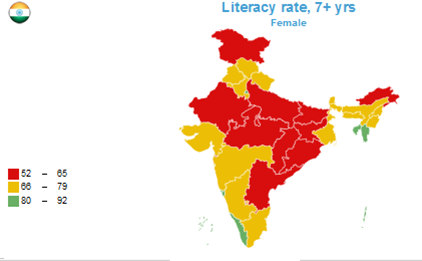 Source: Government of India, Census 2011